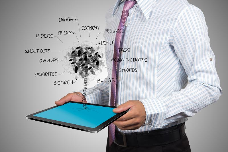 Sociale medier som effektiv markedsføring